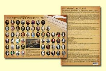 Signers/Declaration of Indepen