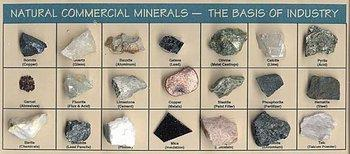 Useful Minerals and Rocks