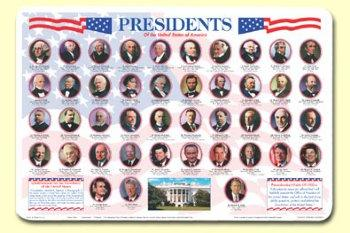 Presidents of USA - mat