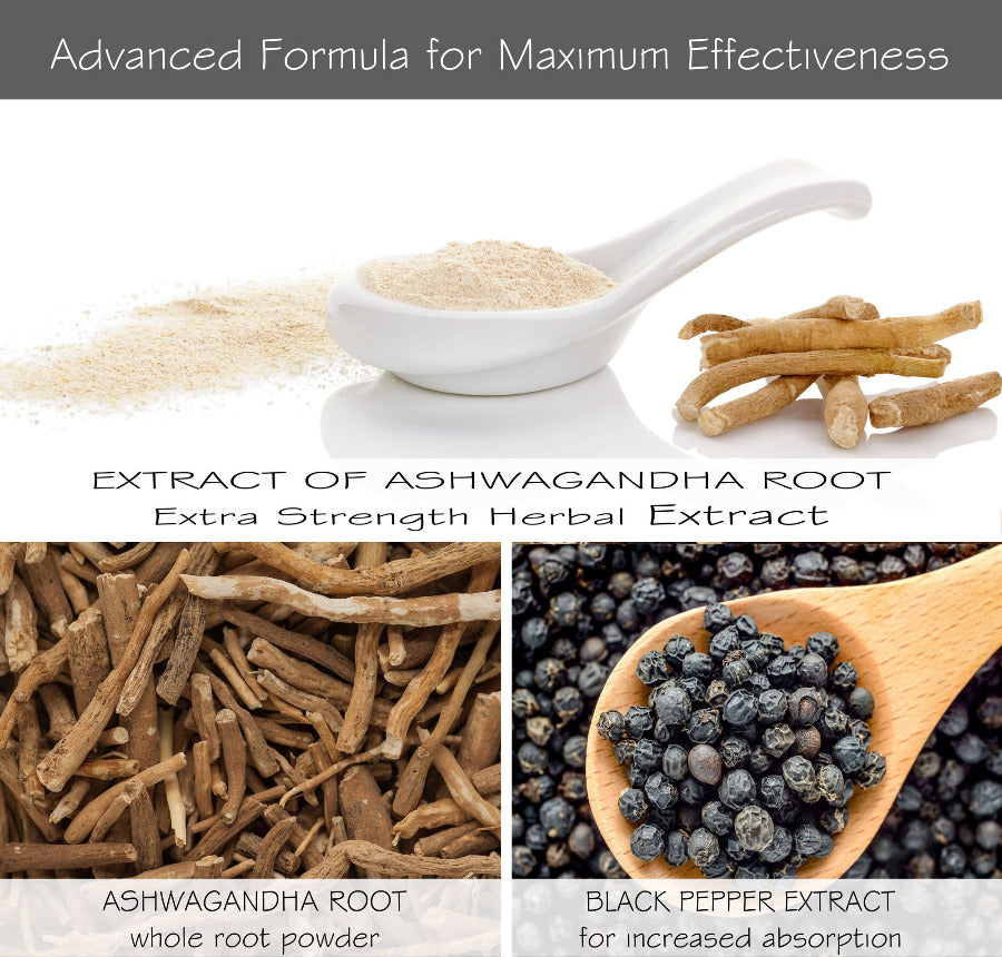 Infographic that contains images of ashwagandha formula.