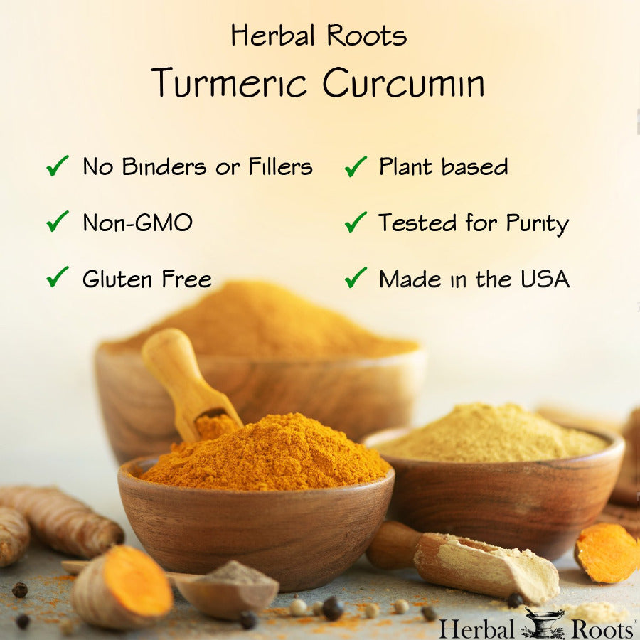 Turmeric curcumin infographic. A bowl full of curcumin powder.
