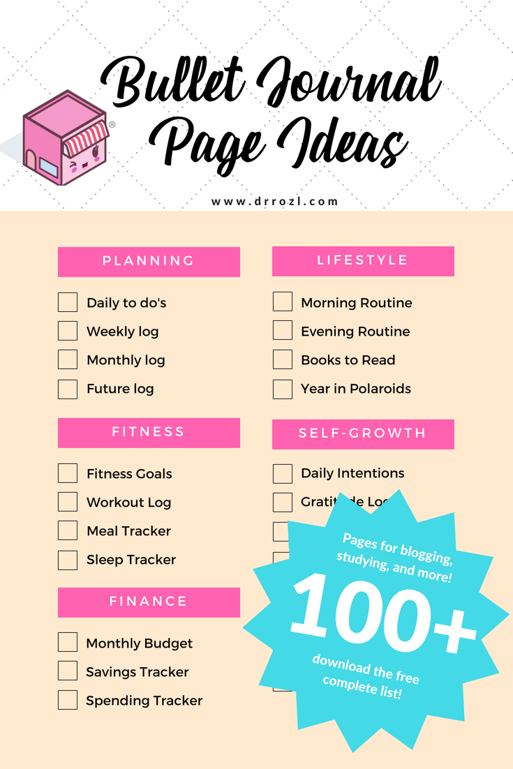 100+ Awesome Bullet Journal Page Ideas That You MUST TRY