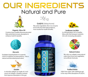 Coq10 ingredients, natural coq10, Coenzyme Q10, Co-enzyme Q10 100mg, Q10, Cq10, Coq10 100mg, ubiquinone, ubiquinol