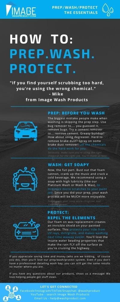 prep wash protect - how to