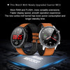 How does Smartwatches work?