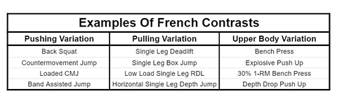 french contrast training