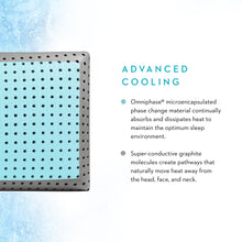 CARBONCOOL® + OMNIPHASE® LT