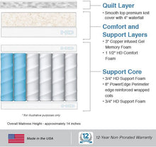 "EF Direct Hybrid 14"" Mattress - S140 (Bed in a Box) - Ensley Fairfield Mattress Co."