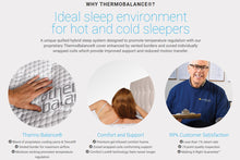 ThermoBalance® Grandeur - Ensley Fairfield Mattress Co.