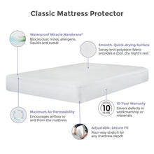 Classic Mattress Protector - Ensley Fairfield Mattress Co.