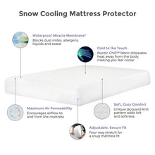 Therm-A-Sleep Snow Mattress Protector - Ensley Fairfield Mattress Co.