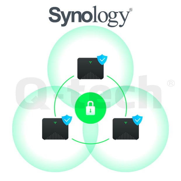 Synology Mesh Router MR2200ac WPA3, Synology - Q-Tech®