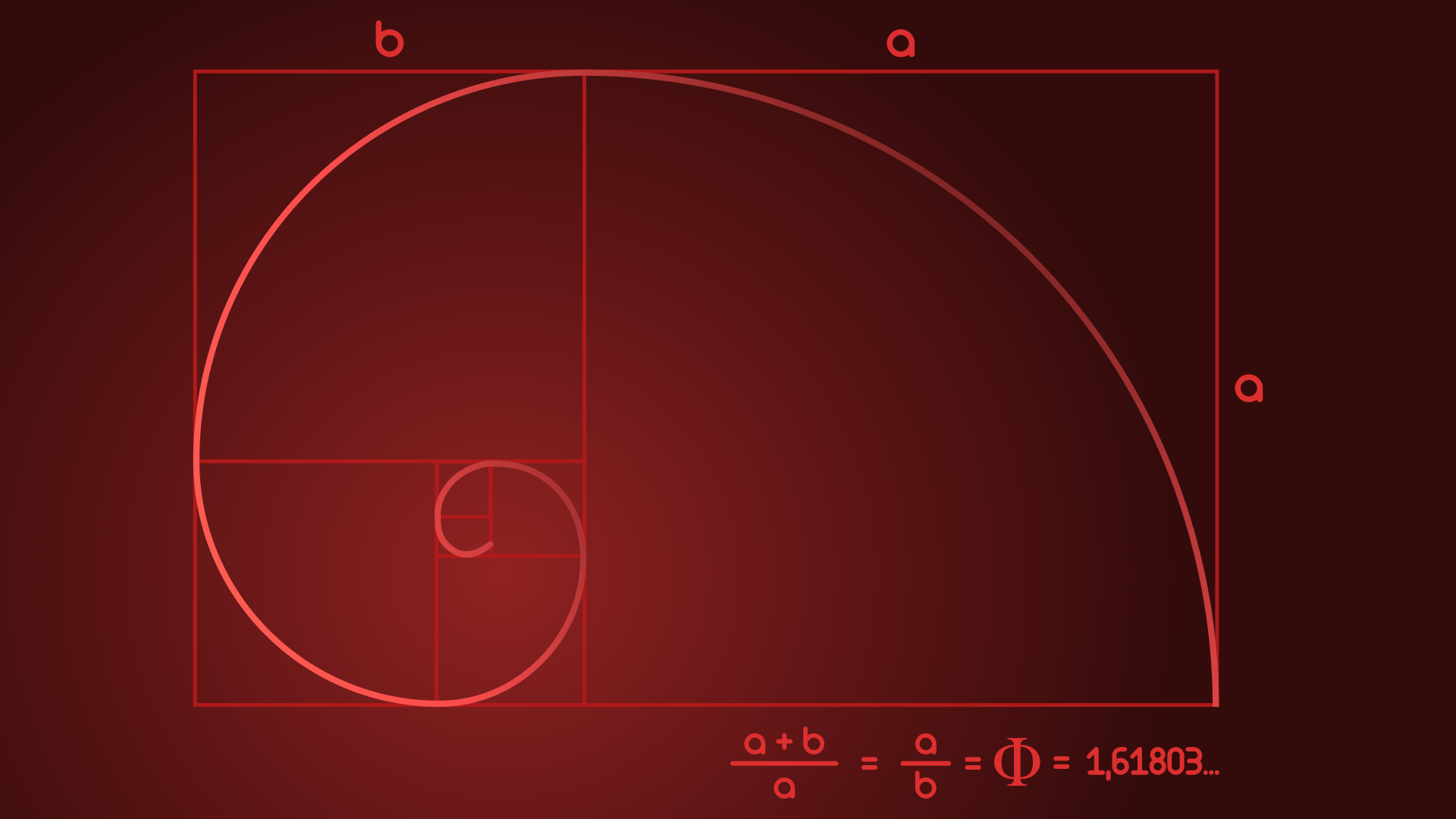 The Mysteries of Phi: The Golden Ratio, The Golden Spiral, and the Fibonacci Sequence