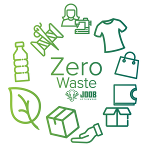 JOOB's Zero Waste Commitment - Why We are Doing This and What it Means