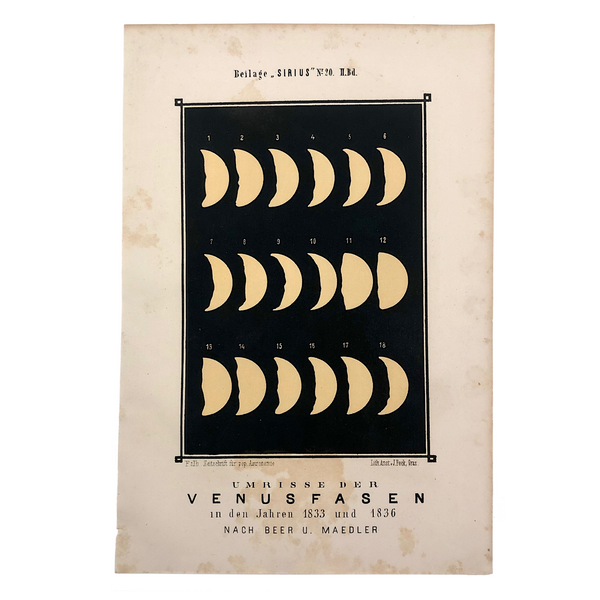 Phases of Venus Antique Color Lithograph from Austrian Journal of Popular Astronomy