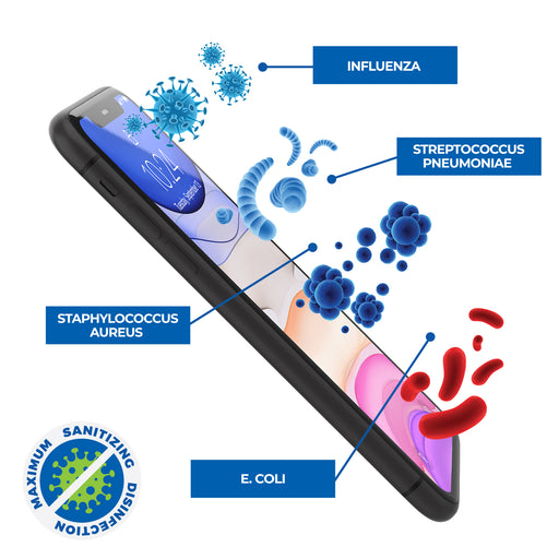 Sanitize Phone & Accessory UV-C Sanitizer & Charger