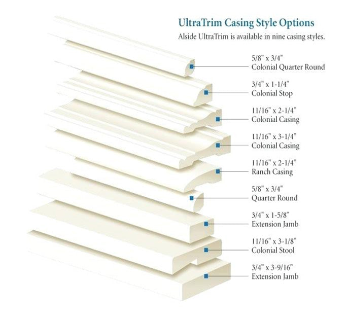 UltraTrim Casing Style Options