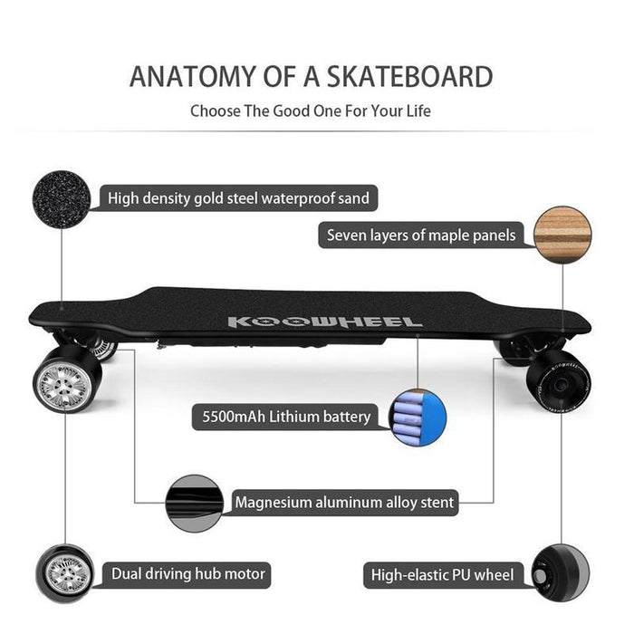 Street E-Board - KooWheel Gen 2 D3X Electric Skateboard - Onyx Edition - Dual Brushless 350W Hub Motors - 18 To 20 Miles Range - 36V 5500mAH 198Wh Lithium-ion Battery - 24.8MPH - 2.4 GHz Wireless Remote