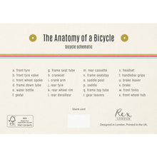 Anatomy of a Bicycle Card