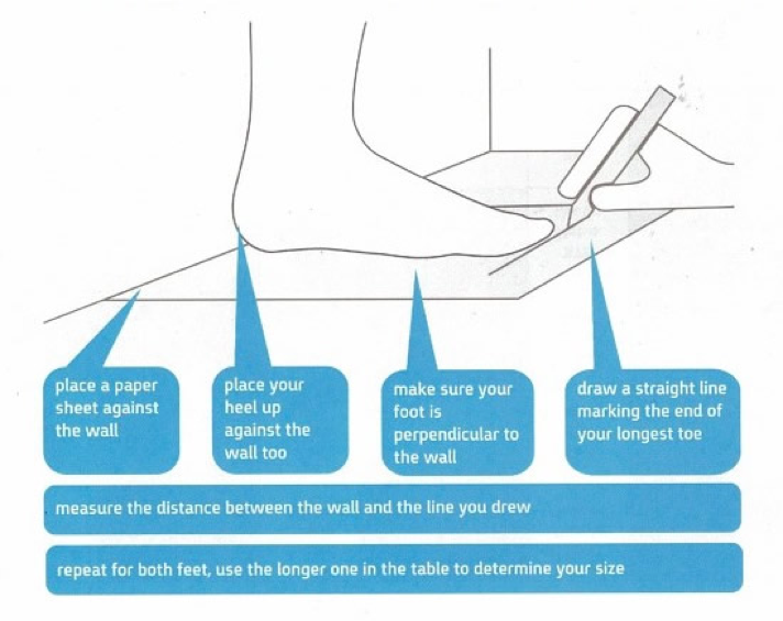 How to measure your feet diagram