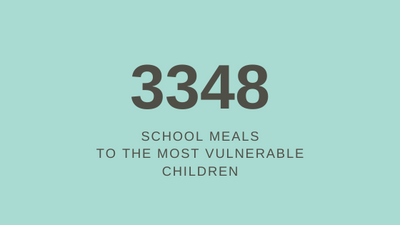 We fed 3348 school meals to some of the world's poorest children in the last four months