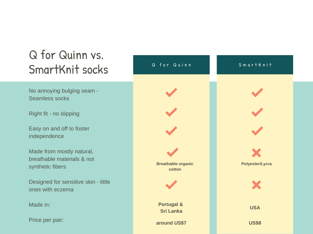 SmartKnit vs Q for Quinn socks