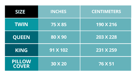 Quilt Set Sizing Chart