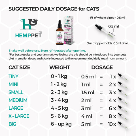 HempPet Hemp Hoki Fish and MCT oil blend for Cats, CBD, Omega369