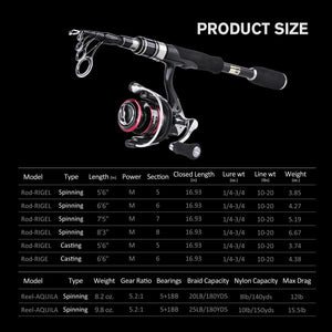 Rigel Extremely Strong Telescopic Travel Fishing Rods Set, Sensitive Graphite Composite Blank Construction - GOTURE