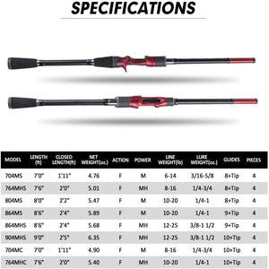 Warrior Casting/Spinning Rod, Carbon Layer, 4-Piece, M/MH Power, Fast Action - GOTURE