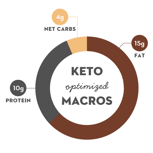 Chocolate Sea Salt Keto Dang Bar Ketogenic Optimized Macros