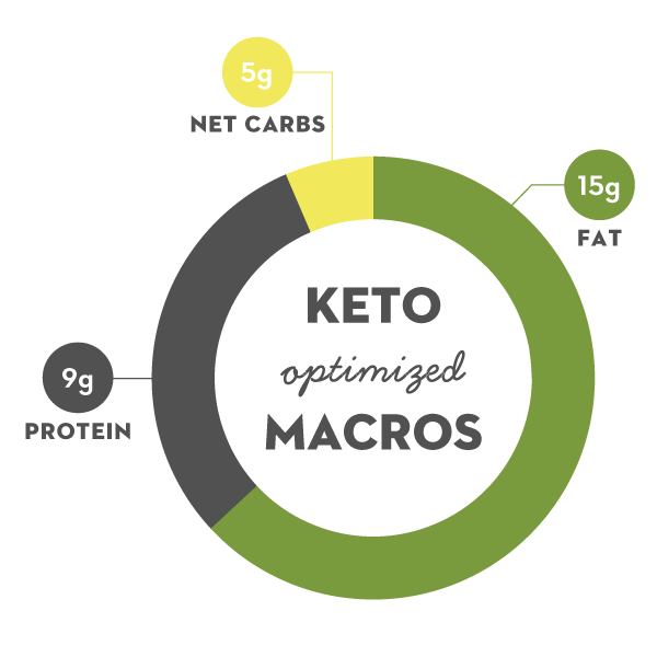 Lemon Matcha Keto Dang Bar Ketogenic Optimized Macros