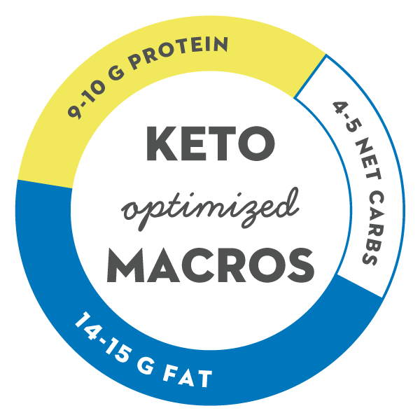 Variety Pack Keto Dang Bar Ketogenic Optimized Macros