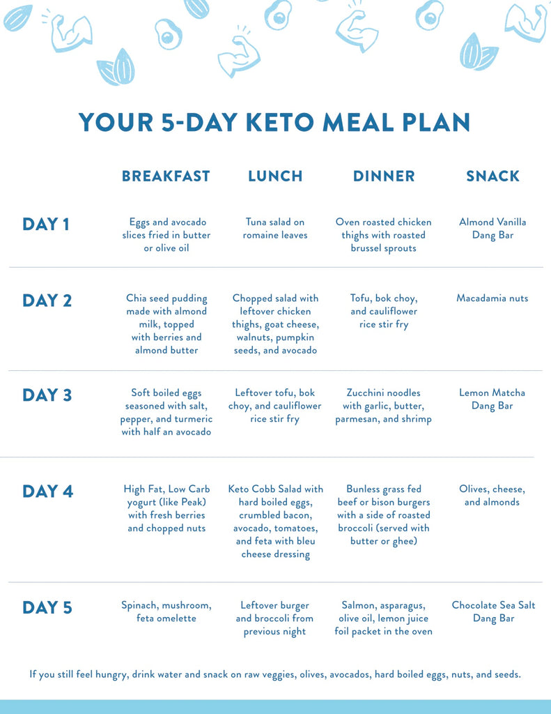 keto-diet-meal-plan-dang-foods