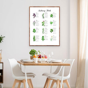 Kitchen Herbs and Spices Guide Chart Art Print from Gallery Wallrus | Eclectic Wall Art & Decor with Worldwide Shipping