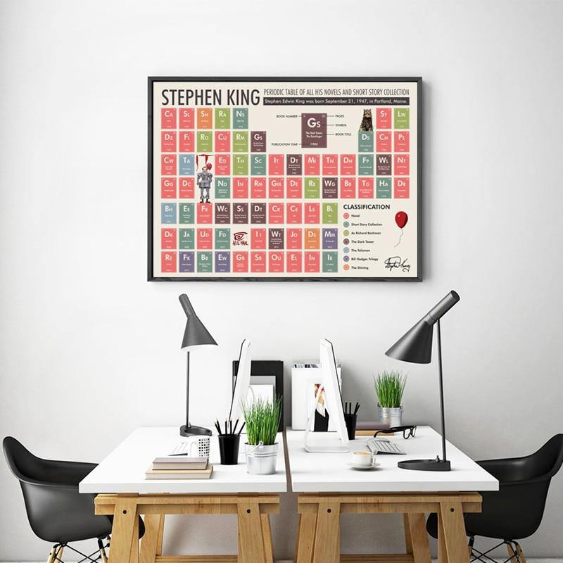 Stephen King Periodic Table Chemistry Art Poster from Gallery Wallrus | Eclectic Wall Art & Decor with Worldwide Shipping
