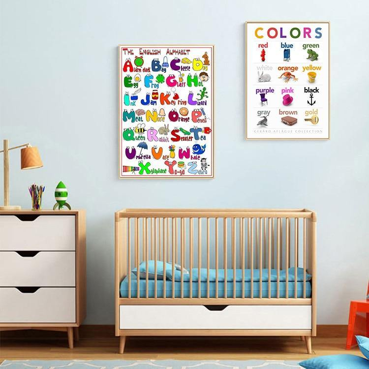Childrens World Map, Alphabet and Educational Art Picture Prints from Gallery Wallrus | Eclectic Wall Art & Decor with Worldwide Shipping