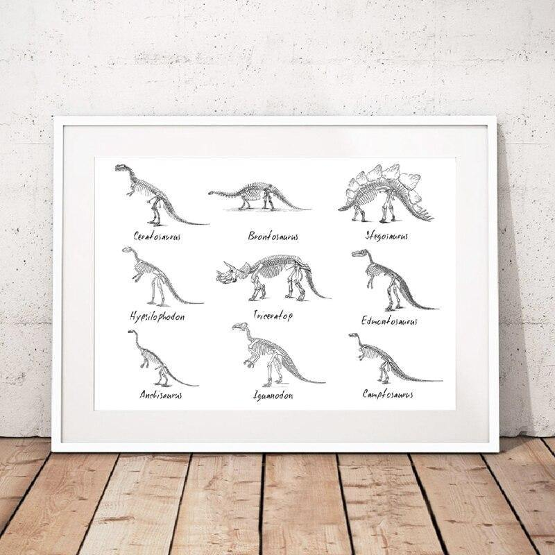 Dinosaur Chart Wall Art Picture For Kids Bedroom from Gallery Wallrus | Eclectic Wall Art & Decor with Worldwide Shipping