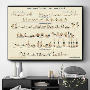 Yoga Ashtanga Primary Series Art Pictures from Gallery Wallrus | Eclectic Wall Art & Decor with Worldwide Shipping
