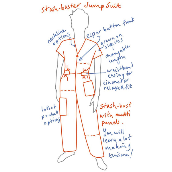 STASH-BUSTER JUMPSUIT-ALONG: Sat 20th Feb, 3pm-6.30pm UK TIME