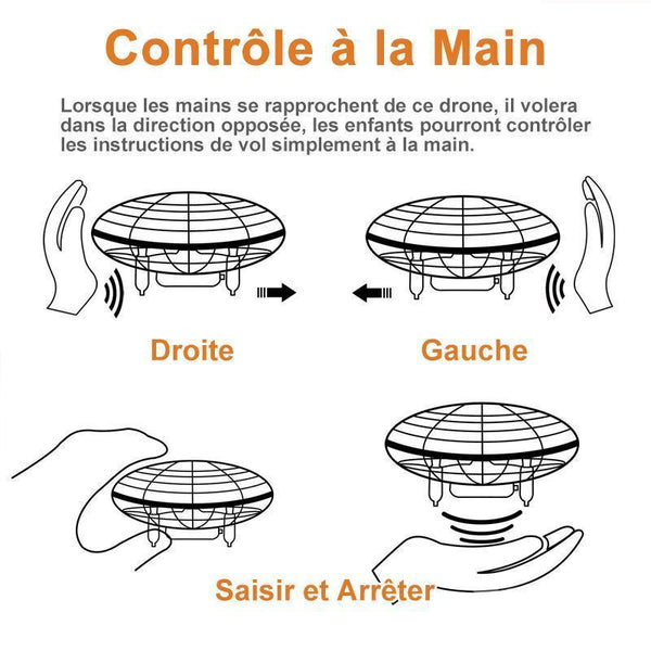 UFO Mini Avions Drones à Induction - ciaovie