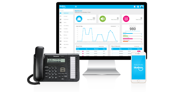 Blueface VOIP Phone System
