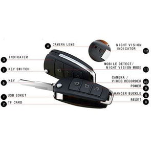 Car Key Spy Cam video recorder