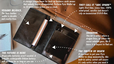 Image showing the different parts of the Wallet and what they are used for.