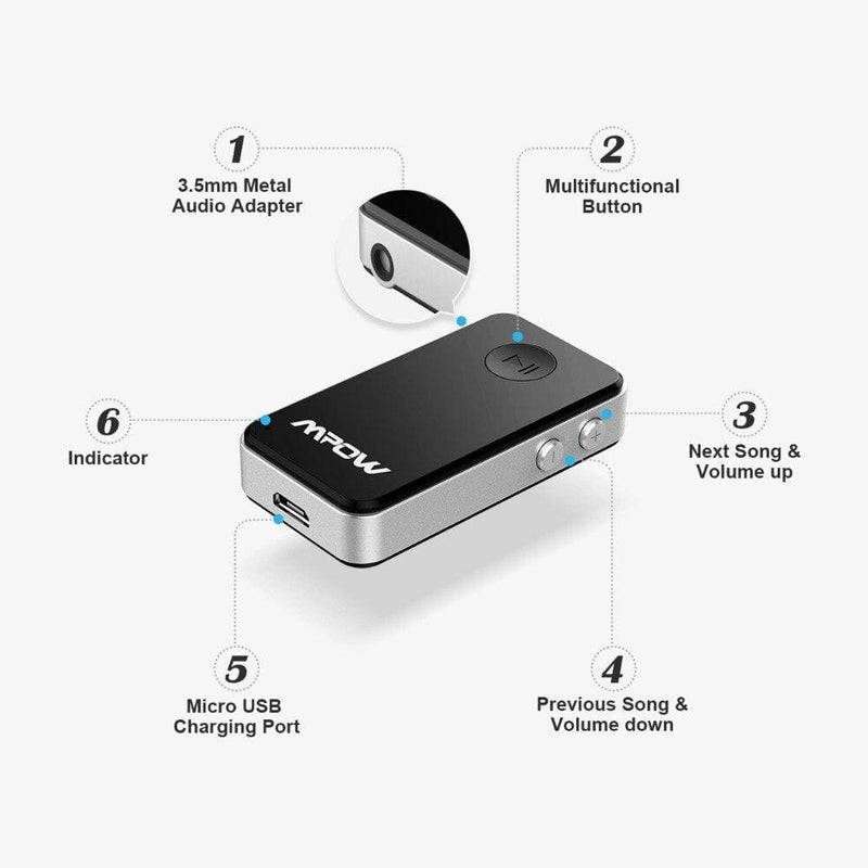 MBR1 Mpow Streambot Mini Hands Free Audio Car-Styling 3.5mm Stereo Output Music Streaming Bluetooth Receiver Wireless Adapter
