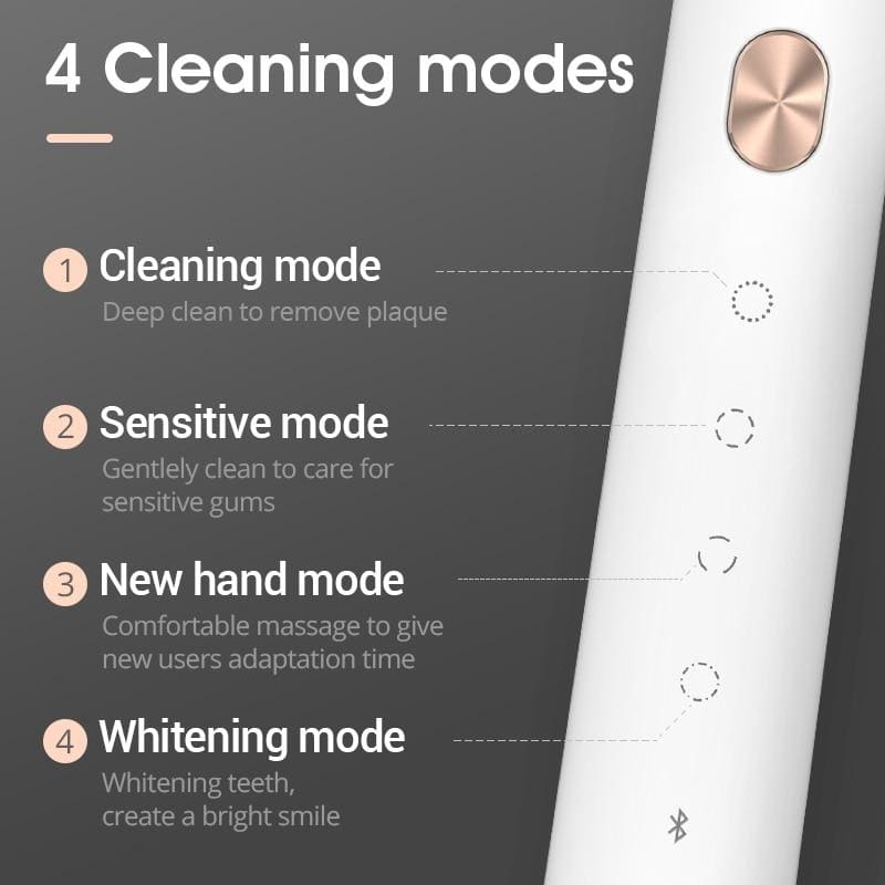 SOOCAS X3U Sonic Toothbrush Electric Tooth Brush for Xiaomi Mijia Ultrasonic Automatic Upgraded Fast chargeable Adult Waterproof