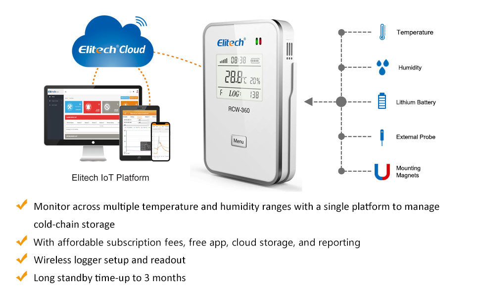 Elitech RCW-360 WIFI Network Intelligent Remote Temperature and Humidity Data Logger Real Time Platform or Cell Phone Monitoring