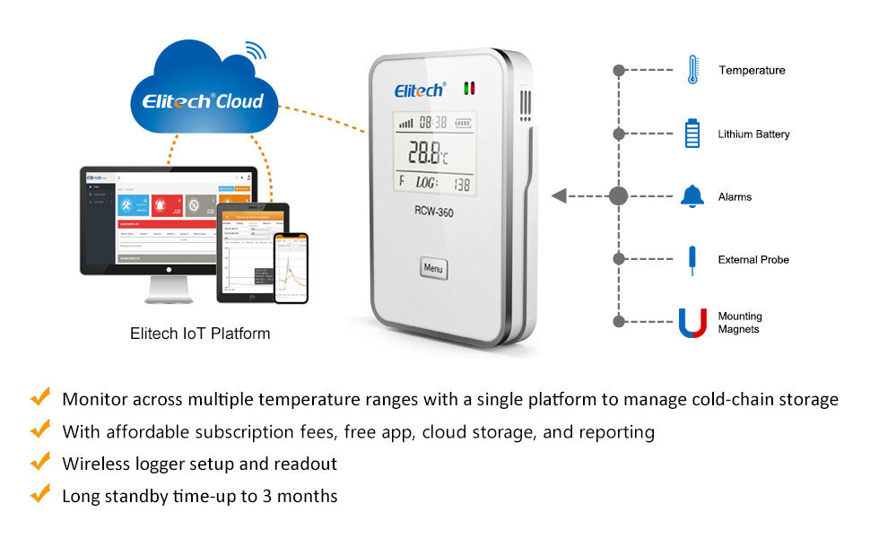 Elitech RCW-360 wifi Temperature Data Logger Wireless Remote Monitor Cloud Data Storage IP 64 Protection