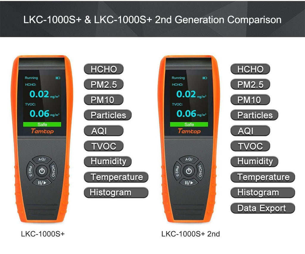 Temtop LKC-1000S+ 2nd Generation Professional Formaldehyde Monitor Detector with HCHOPM2.5PM10TVOC Accurate Testing Air Quality Detector Data Export - Elitech Technology, Inc.