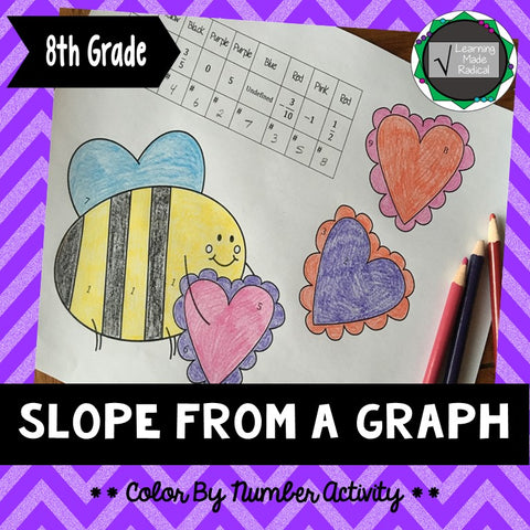 Slope from a Graph Color By Number Activity